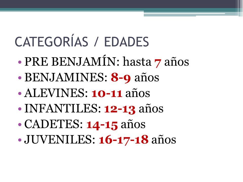 CATEGORÍAS / EDADES PRE BENJAMÍN: hasta 7 años BENJAMINES: 8-9 años