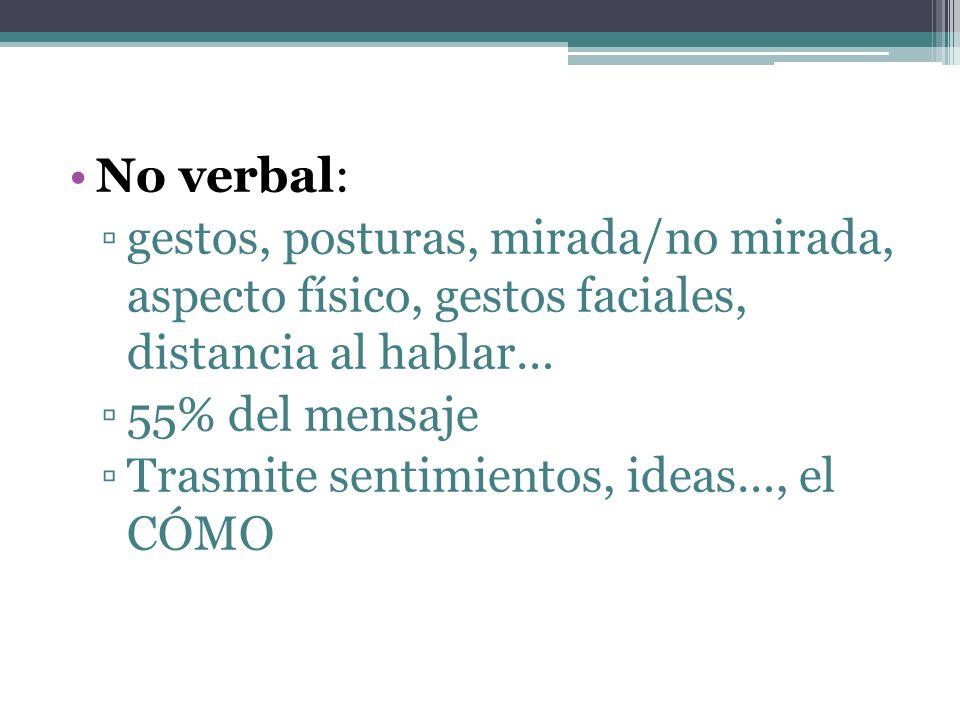 No verbal: gestos, posturas, mirada/no mirada, aspecto físico, gestos faciales, distancia al hablar…