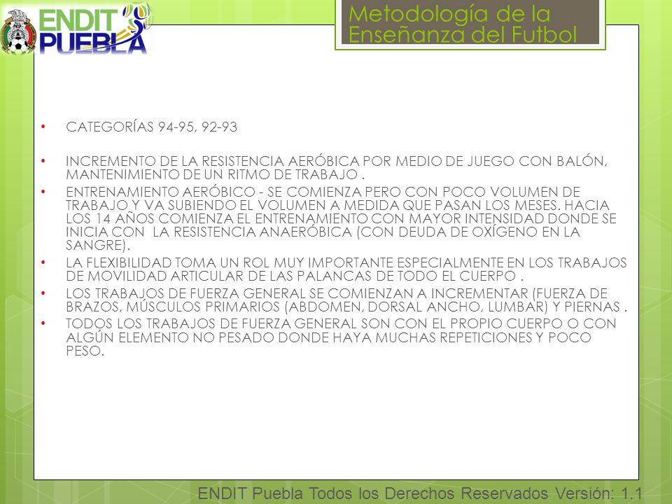 CATEGORÍAS 94-95, 92-93 INCREMENTO DE LA RESISTENCIA AERÓBICA POR MEDIO DE JUEGO CON BALÓN, MANTENIMIENTO DE UN RITMO DE TRABAJO .