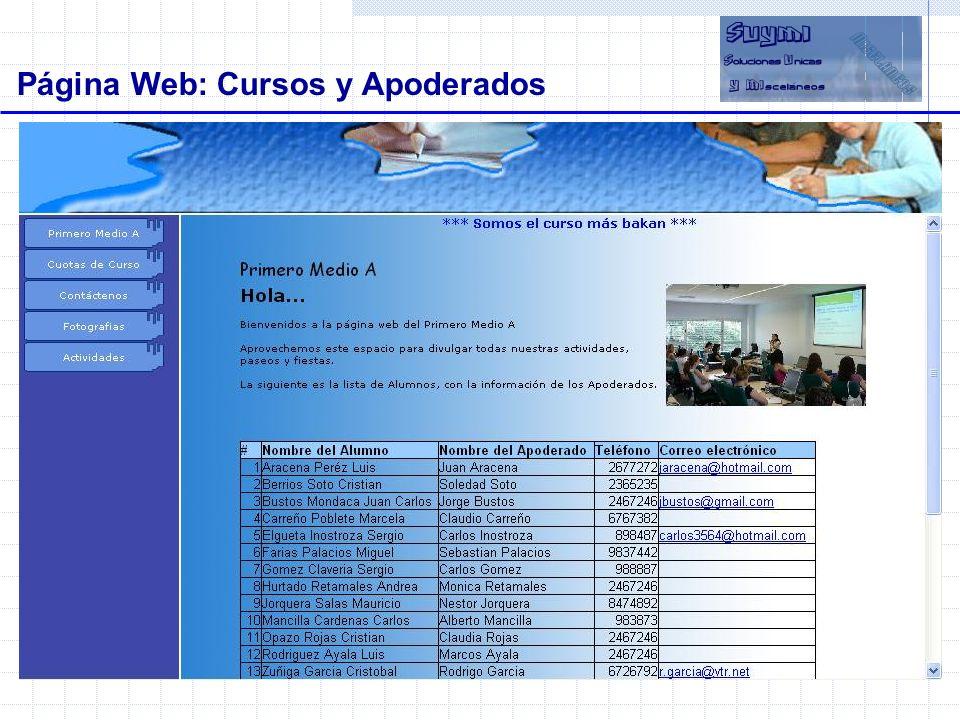 Página Web: Cursos y Apoderados