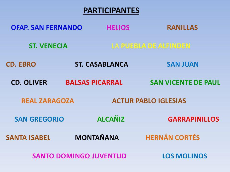 PARTICIPANTES OFAP. SAN FERNANDO HELIOS RANILLAS