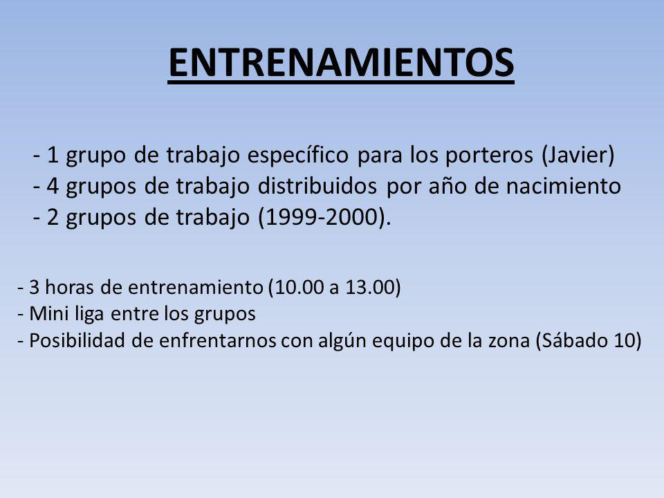 ENTRENAMIENTOS 1 grupo de trabajo específico para los porteros (Javier) 4 grupos de trabajo distribuidos por año de nacimiento.