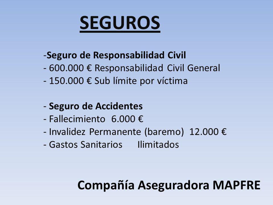 SEGUROS Compañía Aseguradora MAPFRE Seguro de Responsabilidad Civil