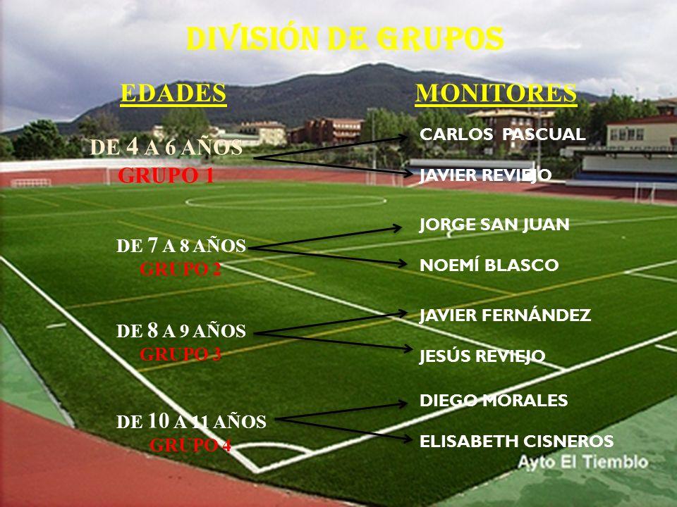 DIVISIÓN DE GRUPOS EDADES MONITORES DE 4 A 6 AÑOS GRUPO 1