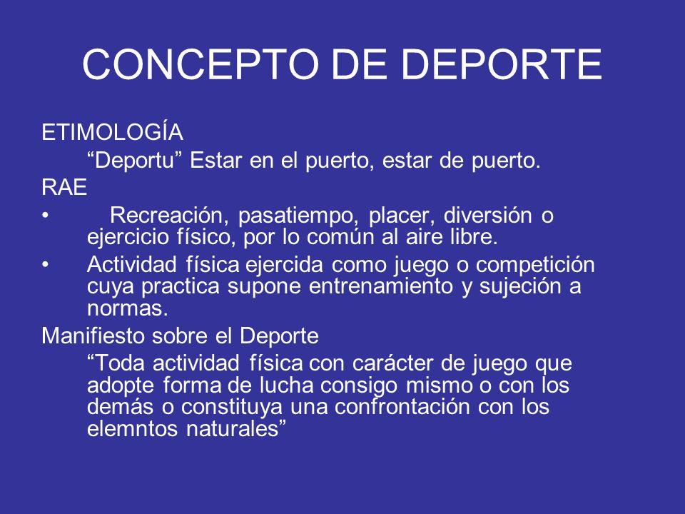 CONCEPTO DE DEPORTE ETIMOLOGÍA