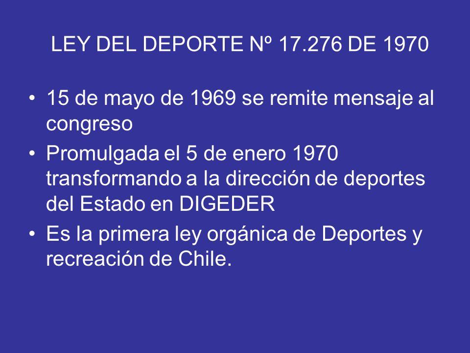 LEY DEL DEPORTE Nº 17.276 DE 1970 15 de mayo de 1969 se remite mensaje al congreso.