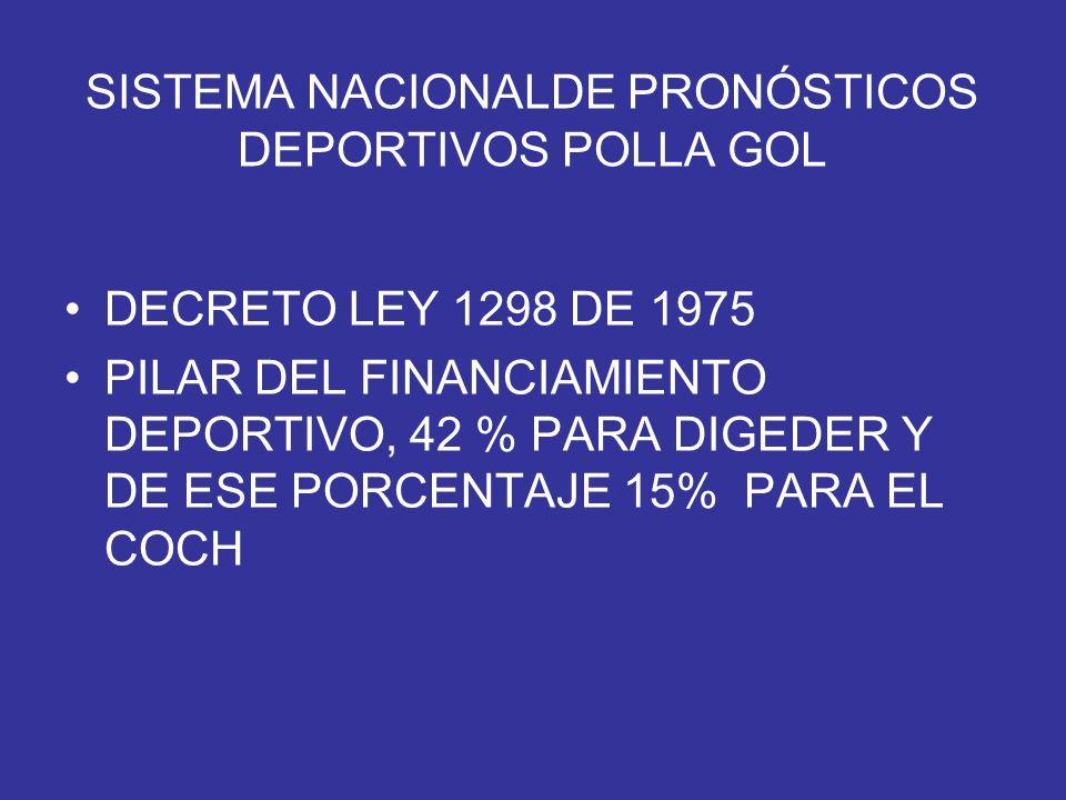 SISTEMA NACIONALDE PRONÓSTICOS DEPORTIVOS POLLA GOL