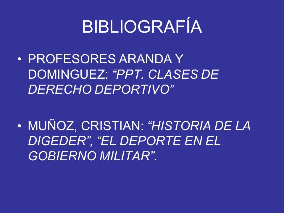 BIBLIOGRAFÍA PROFESORES ARANDA Y DOMINGUEZ: PPT. CLASES DE DERECHO DEPORTIVO