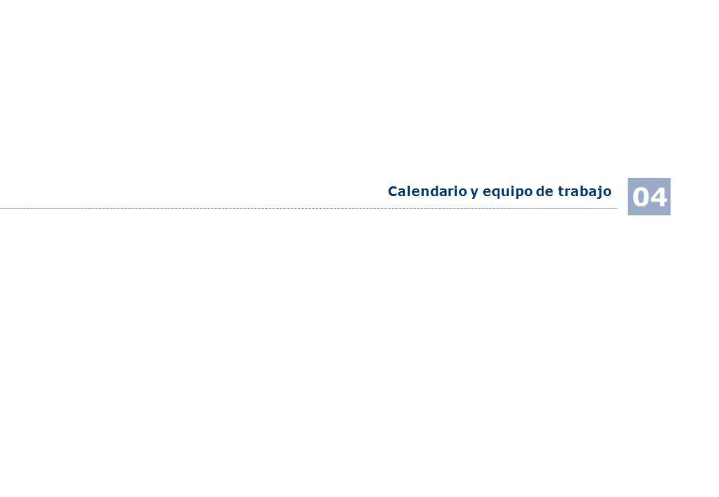 04.1. Calendario del Campus Entrenamientos Táctico Técnico Físico