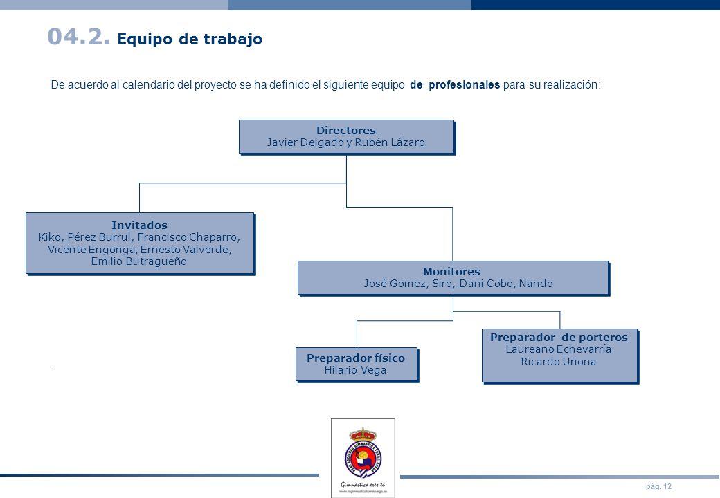 04.2. Equipo Directores: Javier Delgado: Actual Secretario Técnico de la R.S Gimnástica y Ex- Jugador Profesional.