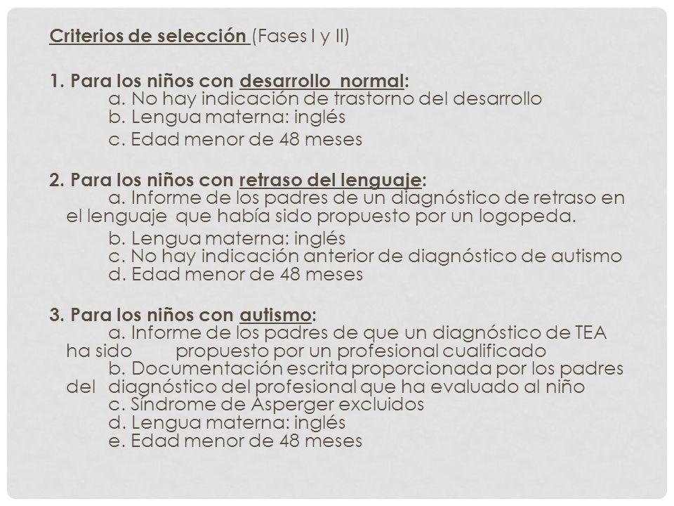 Criterios de selección (Fases I y II)