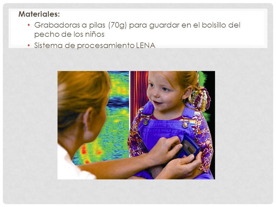 Materiales: Grabadoras a pilas (70g) para guardar en el bolsillo del pecho de los niños.