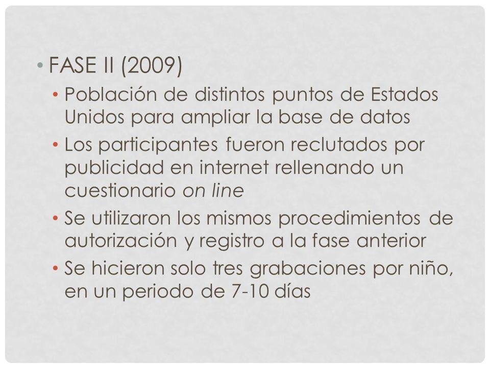 FASE II (2009)Población de distintos puntos de Estados Unidos para ampliar la base de datos.