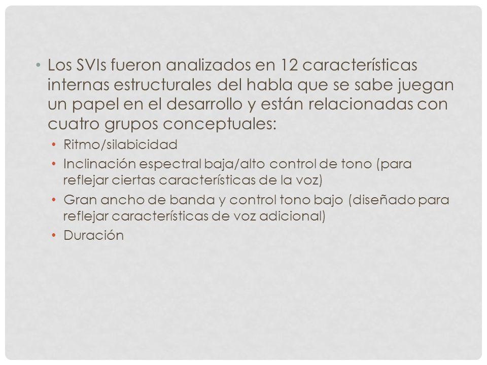 Los SVIs fueron analizados en 12 características internas estructurales del habla que se sabe juegan un papel en el desarrollo y están relacionadas con cuatro grupos conceptuales: