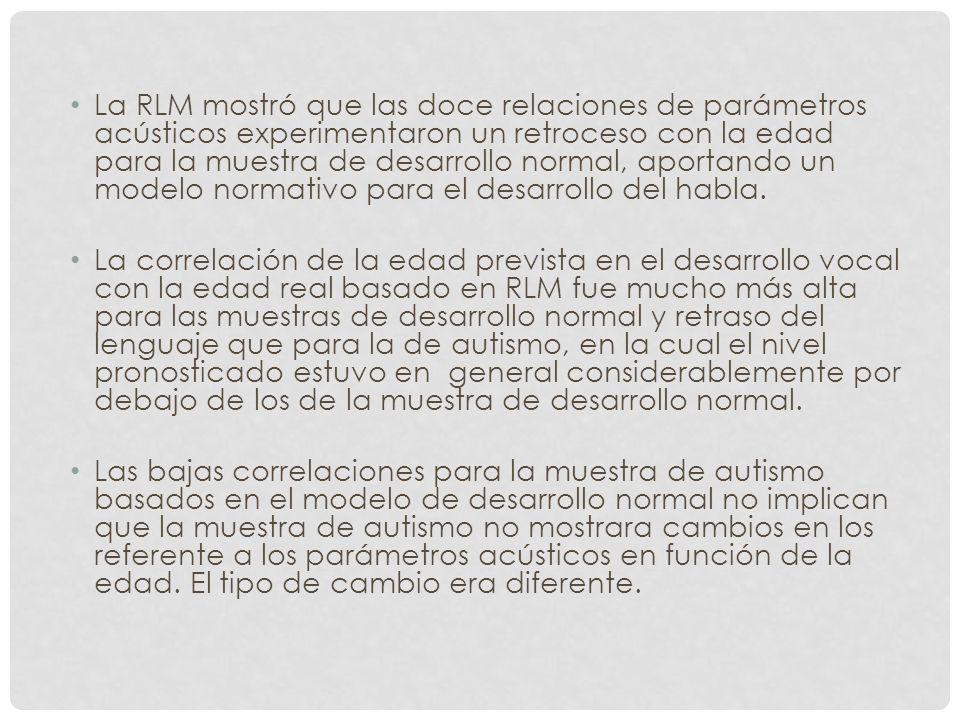 La RLM mostró que las doce relaciones de parámetros acústicos experimentaron un retroceso con la edad para la muestra de desarrollo normal, aportando un modelo normativo para el desarrollo del habla.