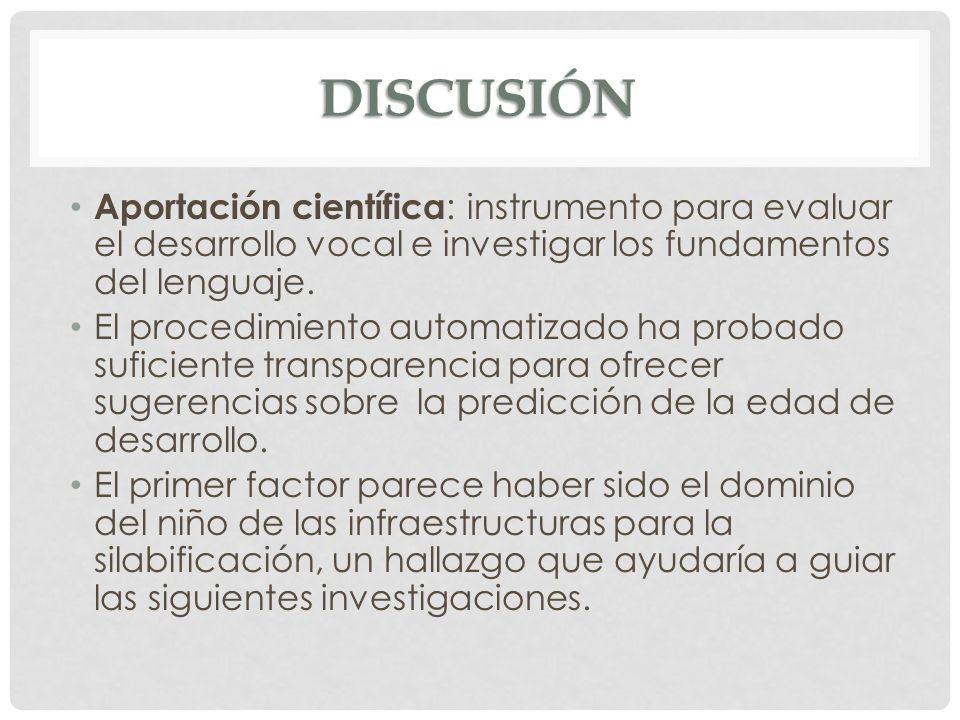 DISCUSIÓNAportación científica: instrumento para evaluar el desarrollo vocal e investigar los fundamentos del lenguaje.