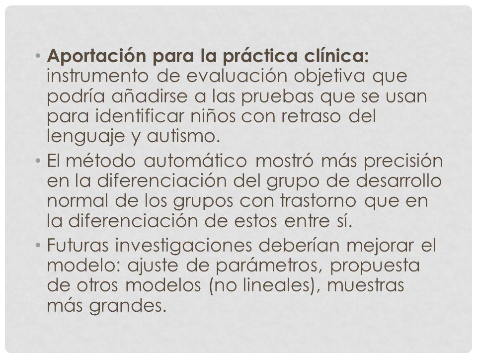 Aportación para la práctica clínica: instrumento de evaluación objetiva que podría añadirse a las pruebas que se usan para identificar niños con retraso del lenguaje y autismo.