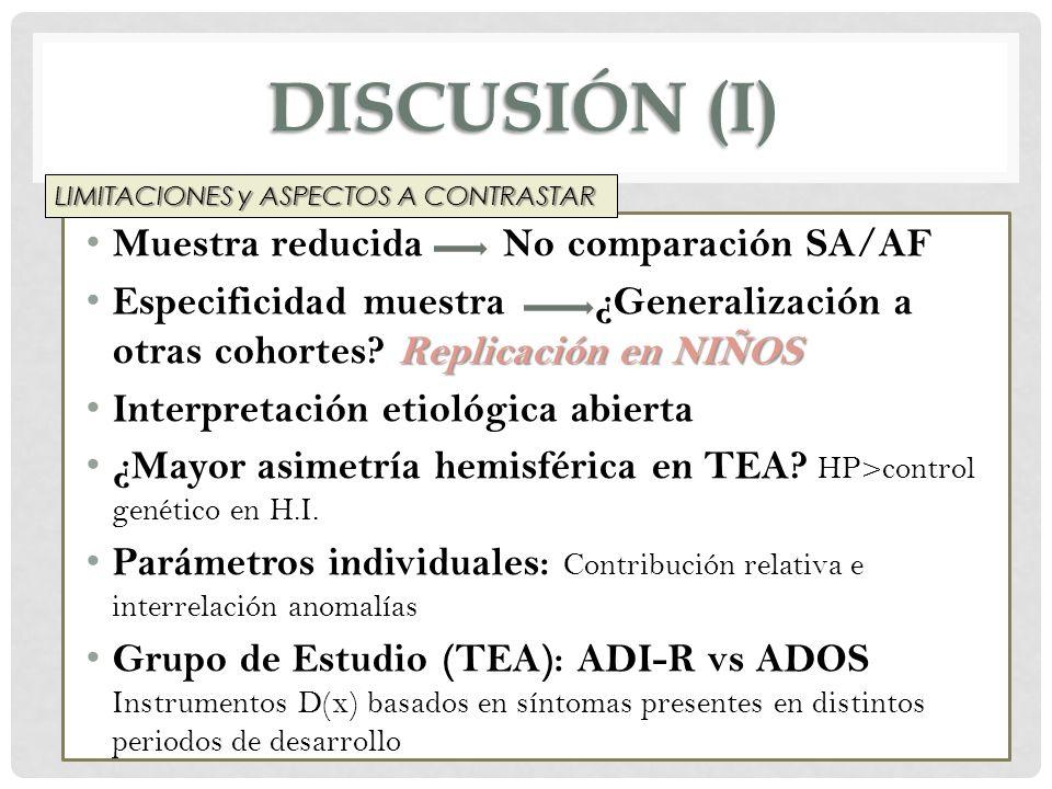 DISCUSIÓN (I) Muestra reducida No comparación SA/AF