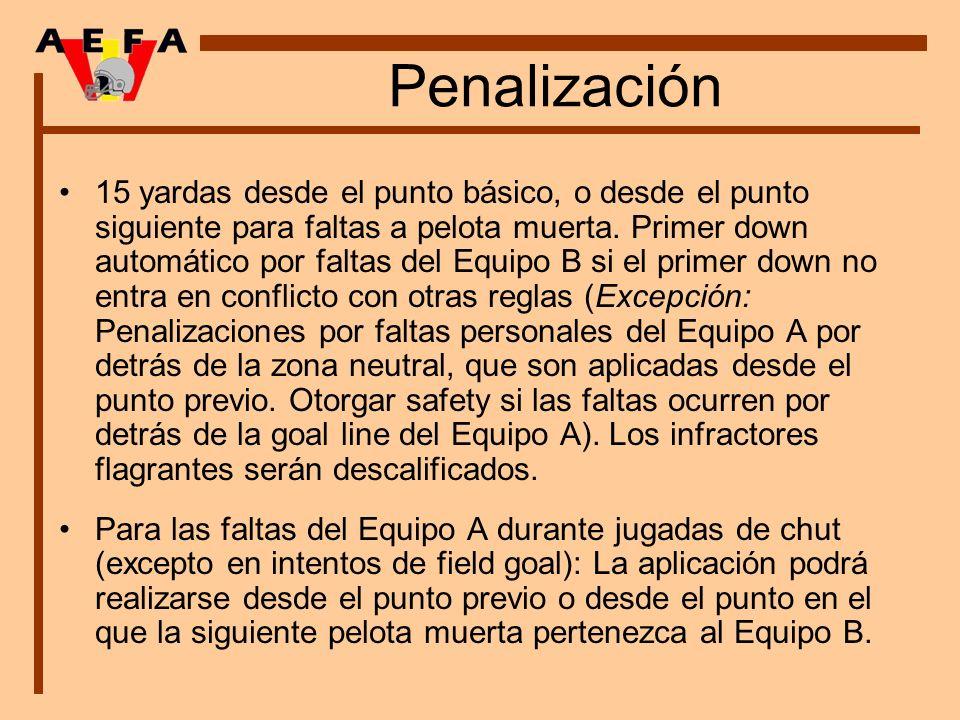 Penalización