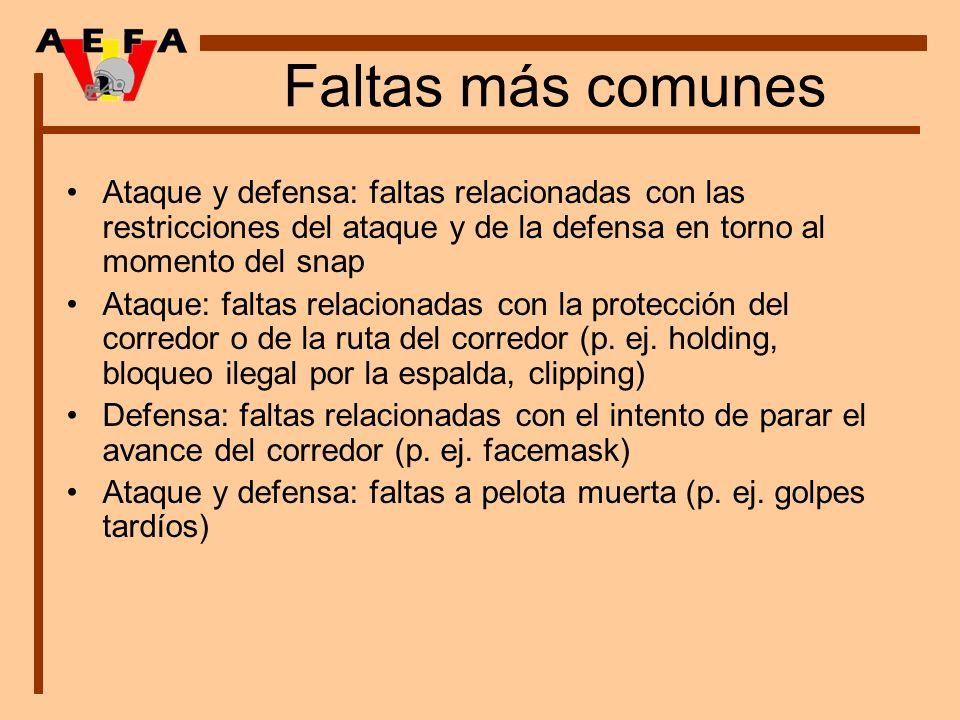 Faltas más comunes Ataque y defensa: faltas relacionadas con las restricciones del ataque y de la defensa en torno al momento del snap.