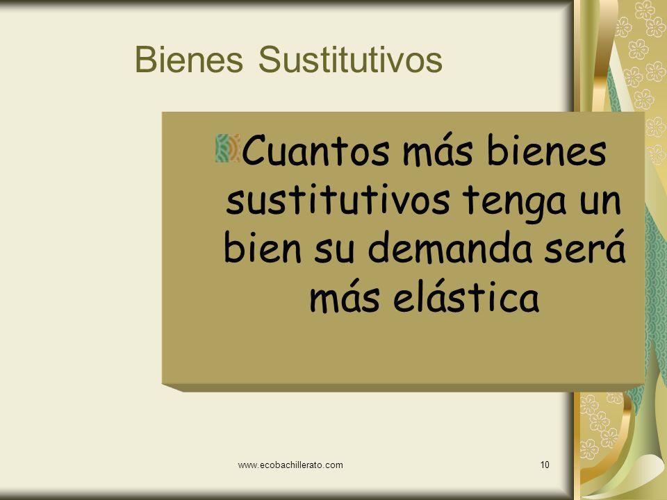 Bienes Sustitutivos Cuantos más bienes sustitutivos tenga un bien su demanda será más elástica.