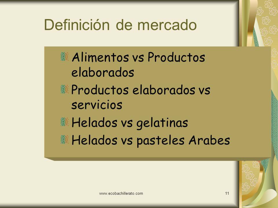 Definición de mercado Alimentos vs Productos elaborados