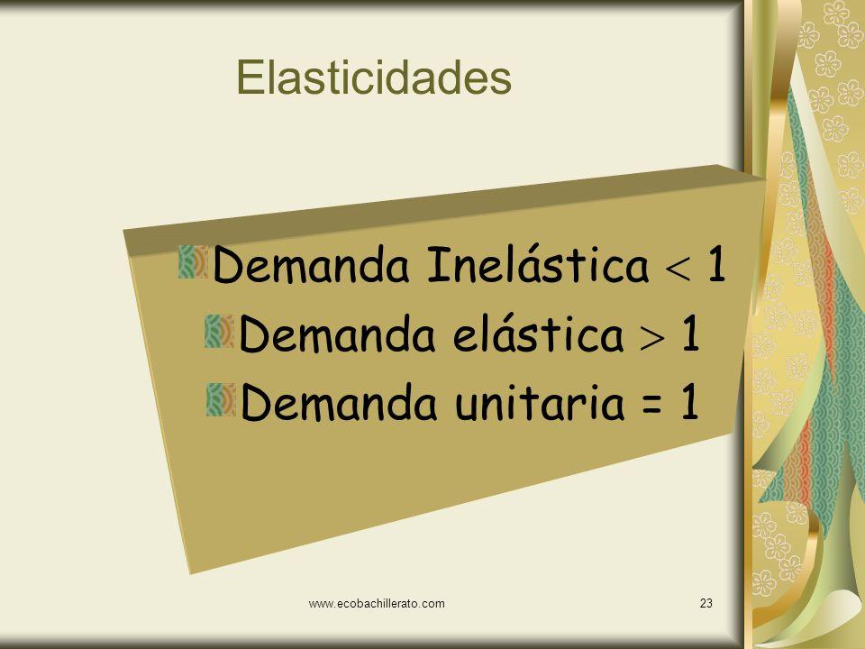 Elasticidades Demanda Inelástica  1 Demanda elástica  1