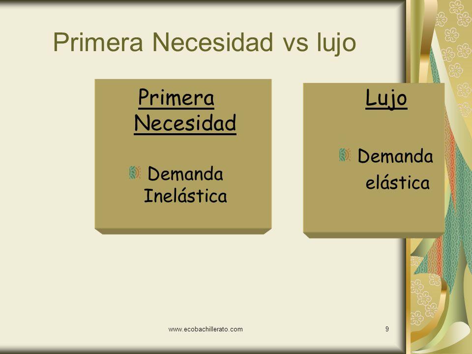 Primera Necesidad vs lujo