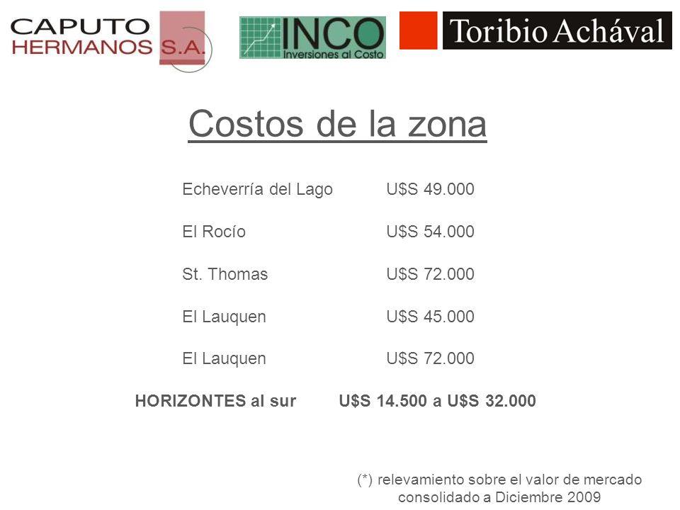 Costos de la zona Echeverría del Lago U$S 49.000 El Rocío U$S 54.000