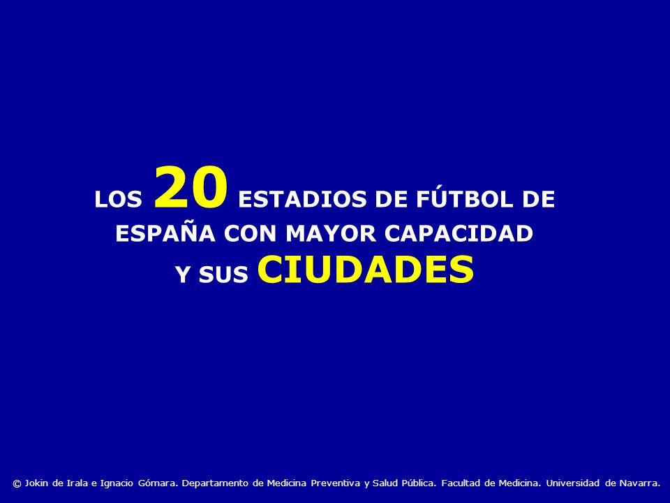 LOS 20 ESTADIOS DE FÚTBOL DE ESPAÑA CON MAYOR CAPACIDAD
