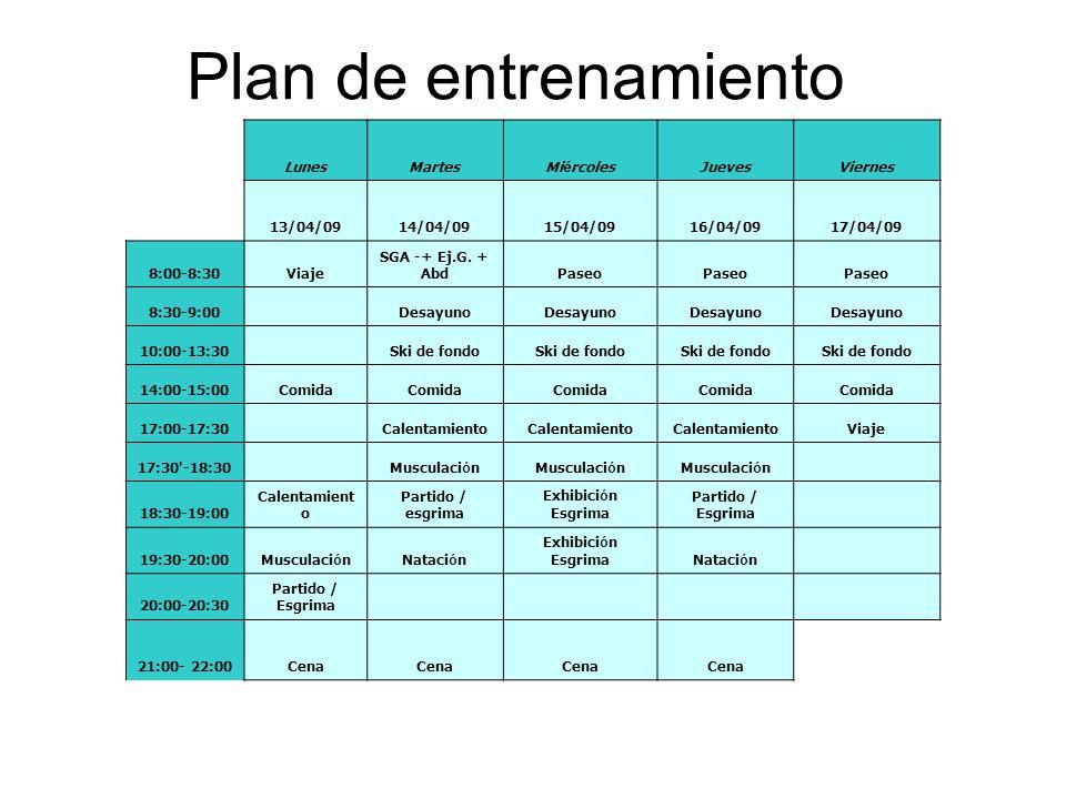 Plan de entrenamiento Lunes Martes Miércoles Jueves Viernes 13/04/09