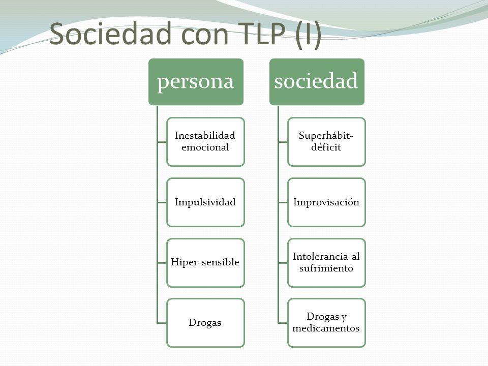 Sociedad con TLP (I) persona Inestabilidad emocional Impulsividad
