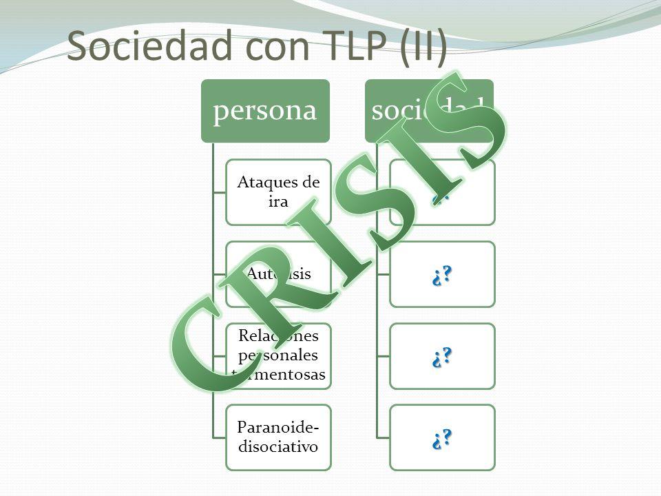 CRISIS Sociedad con TLP (II) ¿ persona Ataques de ira Autolisis