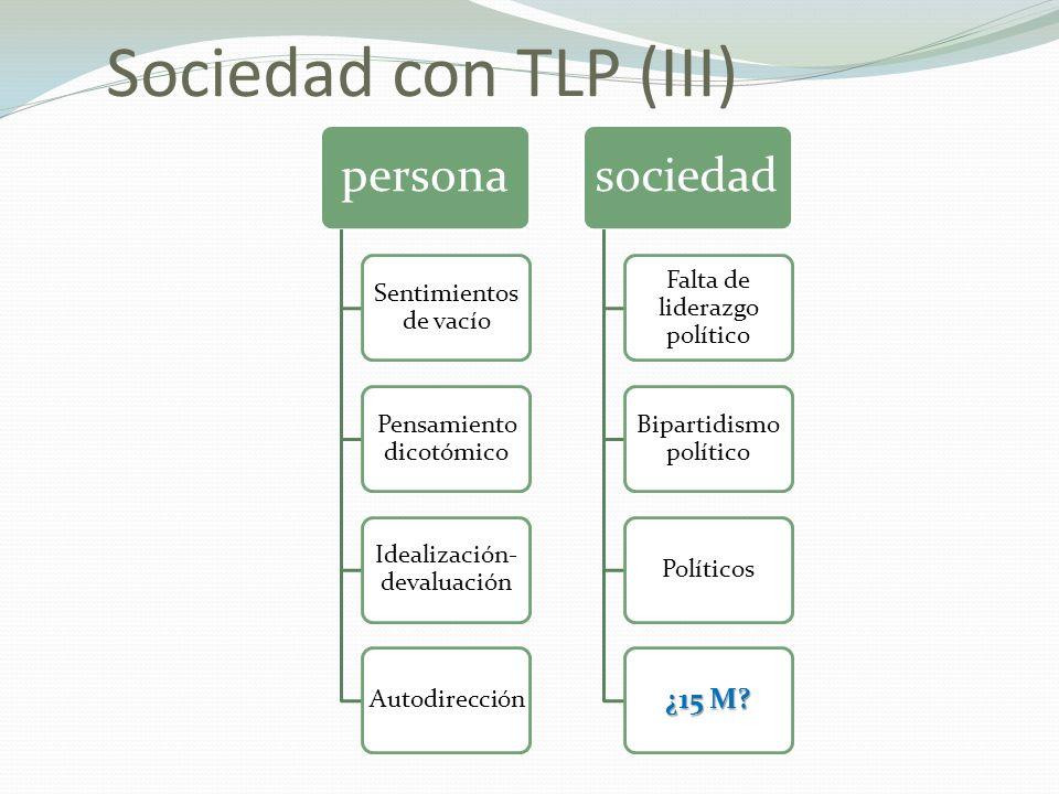 Sociedad con TLP (III) ¿15 M persona Sentimientos de vacío