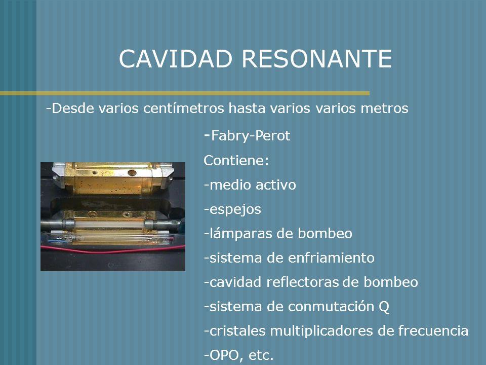 CAVIDAD RESONANTE -Fabry-Perot