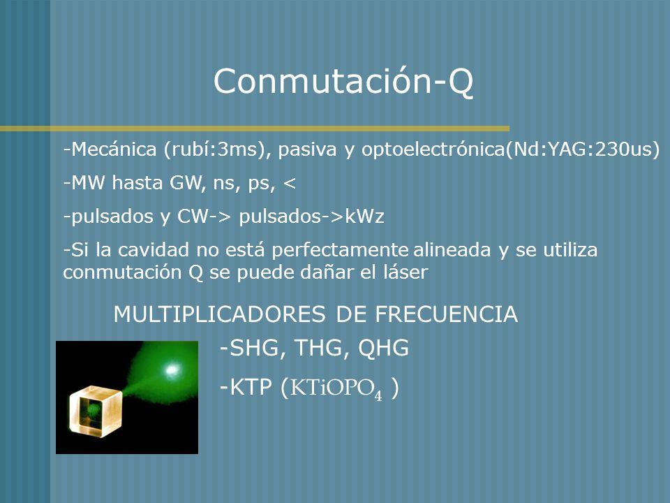 Conmutación-Q MULTIPLICADORES DE FRECUENCIA -SHG, THG, QHG