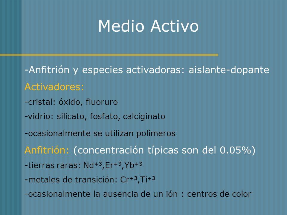 Medio Activo -Anfitrión y especies activadoras: aislante-dopante