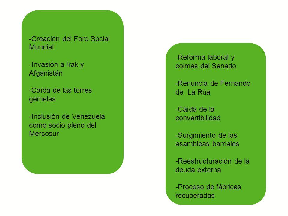 Creación del Foro Social Mundial
