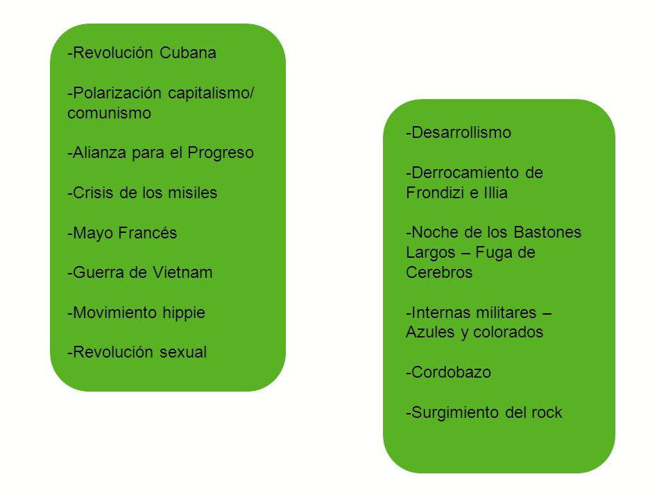 Revolución Cubana Polarización capitalismo/ comunismo. Alianza para el Progreso. Crisis de los misiles.