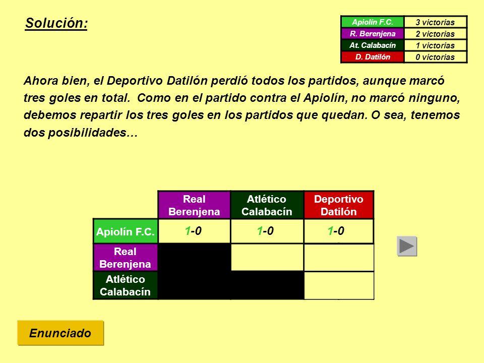 Solución: Apiolín F.C. 3 victorias. R. Berenjena. 2 victorias. At. Calabacín. 1 victorias. D. Datilón.