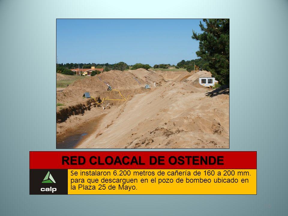 RED CLOACAL DE OSTENDE