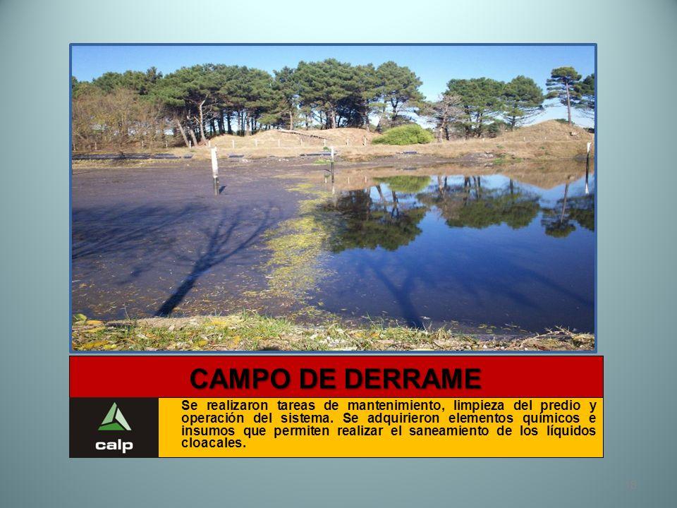 CAMPO DE DERRAME