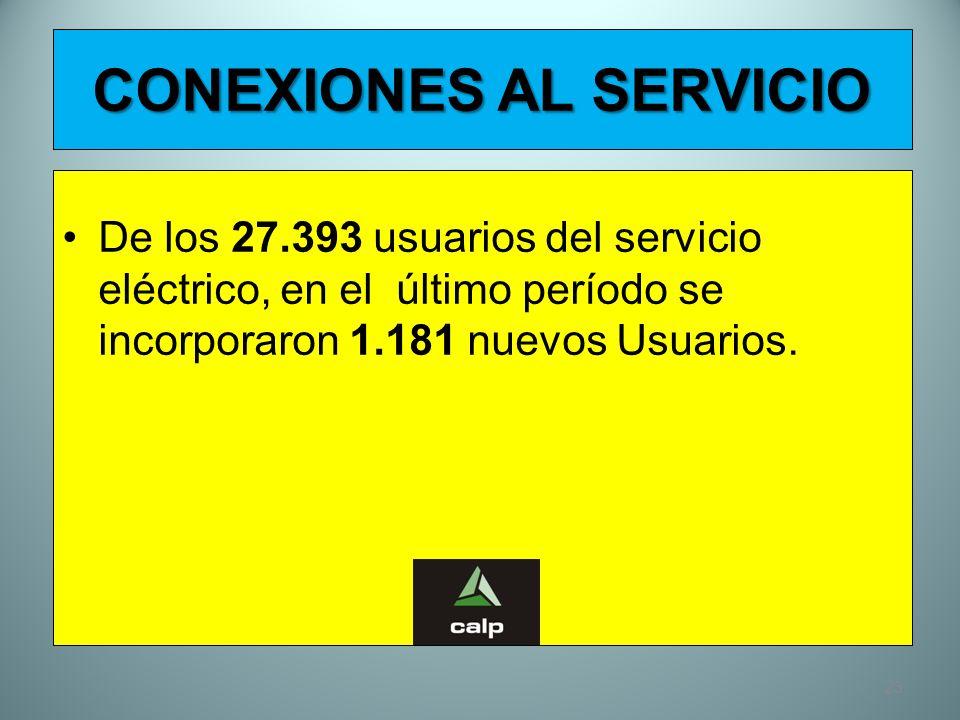 CONEXIONES AL SERVICIO