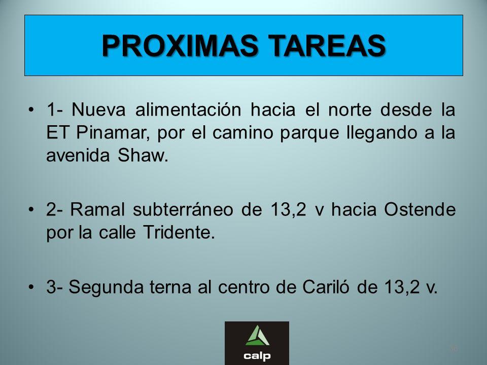 PROXIMAS TAREAS 1- Nueva alimentación hacia el norte desde la ET Pinamar, por el camino parque llegando a la avenida Shaw.