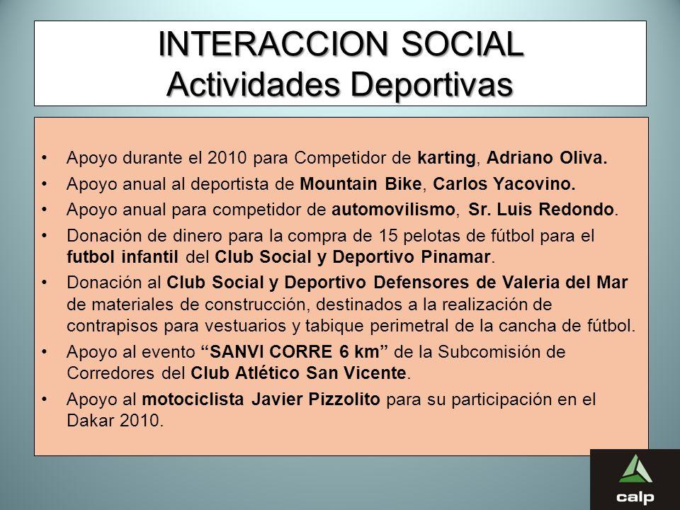 INTERACCION SOCIAL Actividades Deportivas