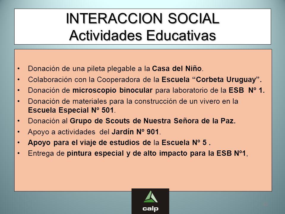 INTERACCION SOCIAL Actividades Educativas