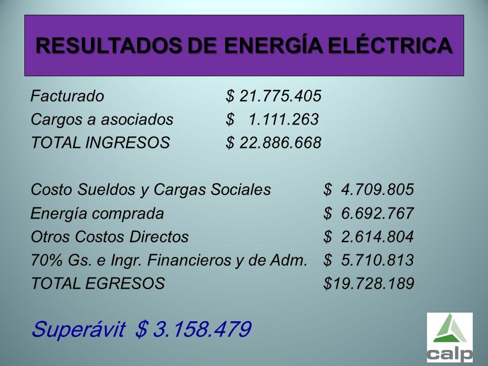 RESULTADOS DE ENERGÍA ELÉCTRICA