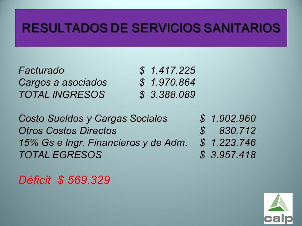 RESULTADOS DE SERVICIOS SANITARIOS