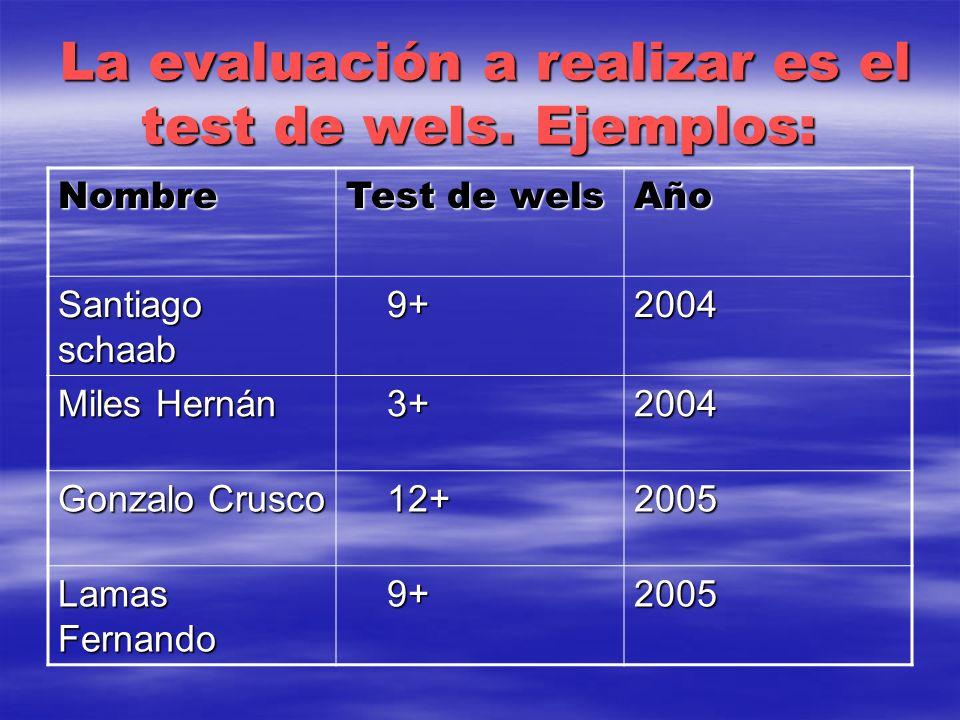 La evaluación a realizar es el test de wels. Ejemplos: