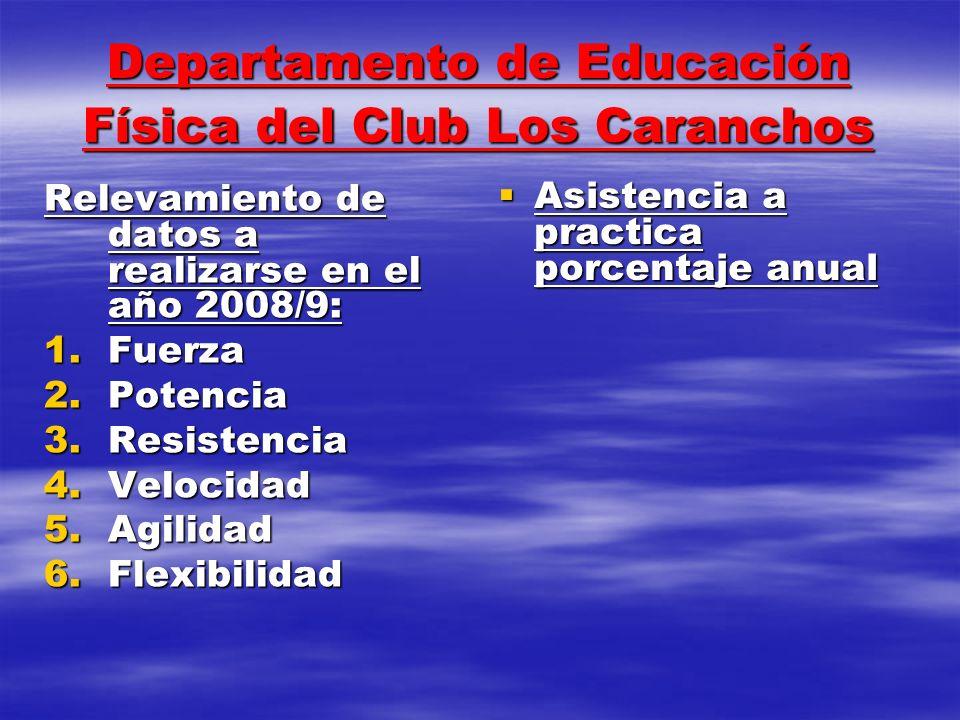 Departamento de Educación Física del Club Los Caranchos